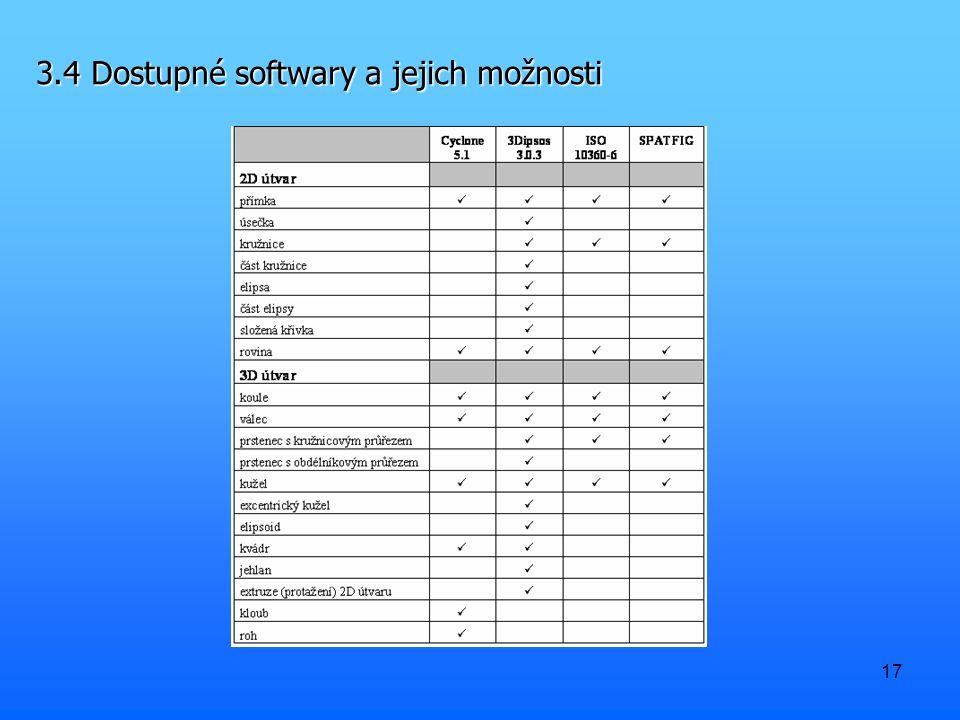 17 3.4 Dostupné softwary a jejich možnosti