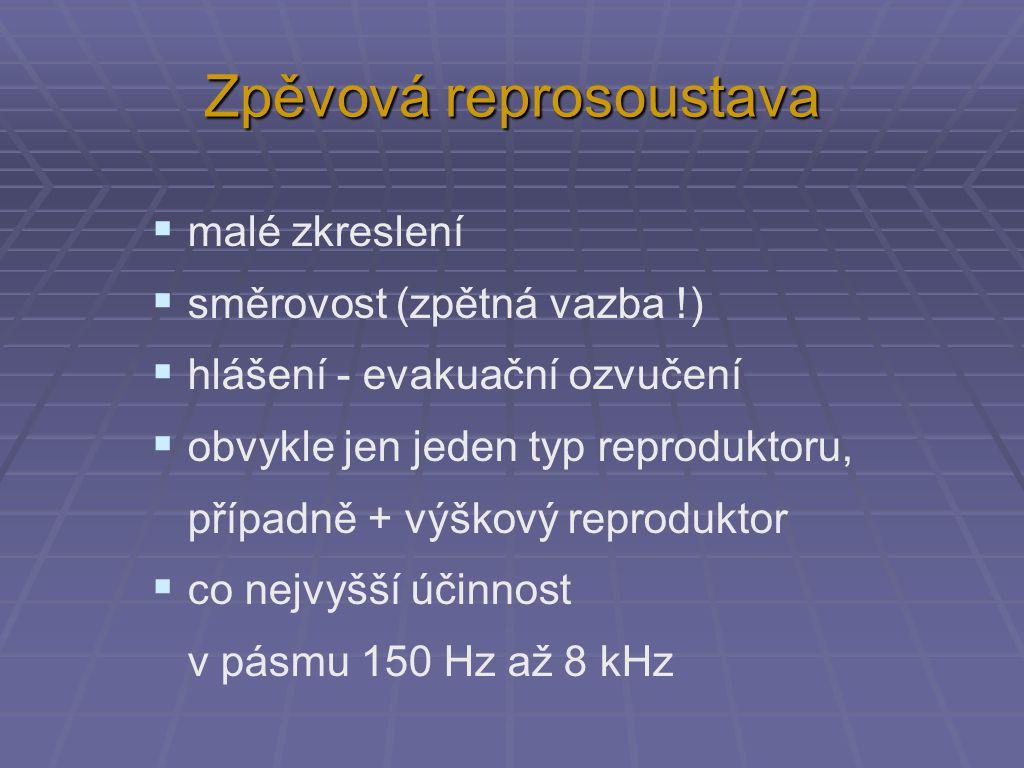Zpěvová reprosoustava  malé zkreslení  směrovost (zpětná vazba !)  hlášení - evakuační ozvučení  obvykle jen jeden typ reproduktoru, případně + výškový reproduktor  co nejvyšší účinnost v pásmu 150 Hz až 8 kHz