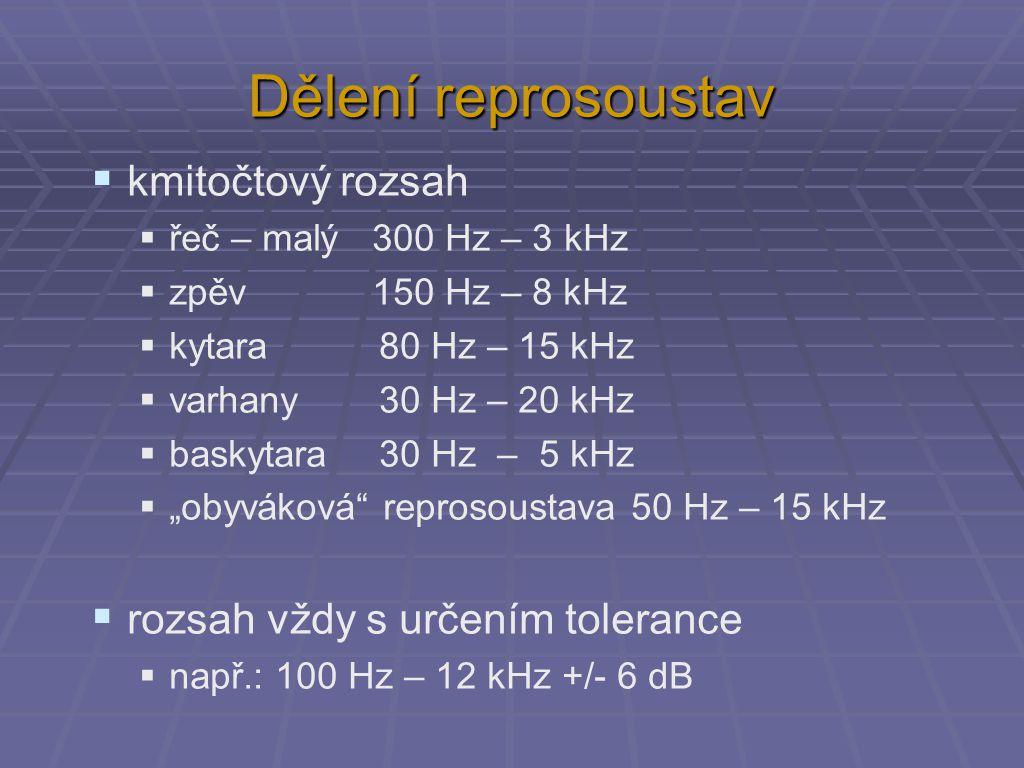 "Dělení reprosoustav  kmitočtový rozsah  řeč – malý 300 Hz – 3 kHz  zpěv 150 Hz – 8 kHz  kytara80 Hz – 15 kHz  varhany30 Hz – 20 kHz  baskytara30 Hz – 5 kHz  ""obyváková reprosoustava 50 Hz – 15 kHz  rozsah vždy s určením tolerance  např.: 100 Hz – 12 kHz +/- 6 dB"