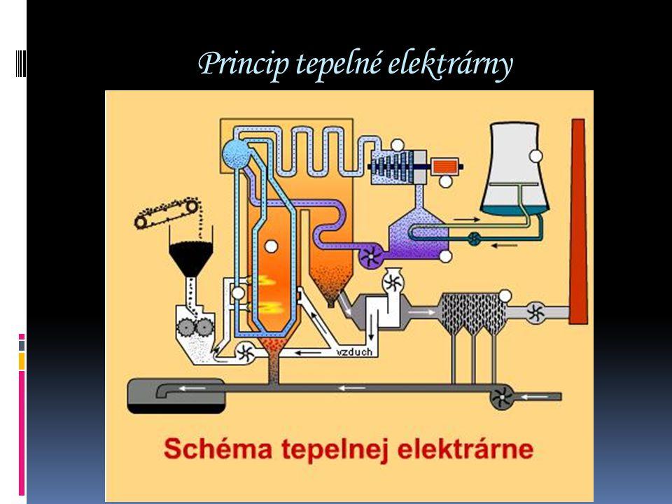 Co si z promítání odneseme  Typy elektráren (vodní, jaderné, tepelné, solární, větrné, paroplynové, geotermální)  Tepelné elektrárny v ČR: např.