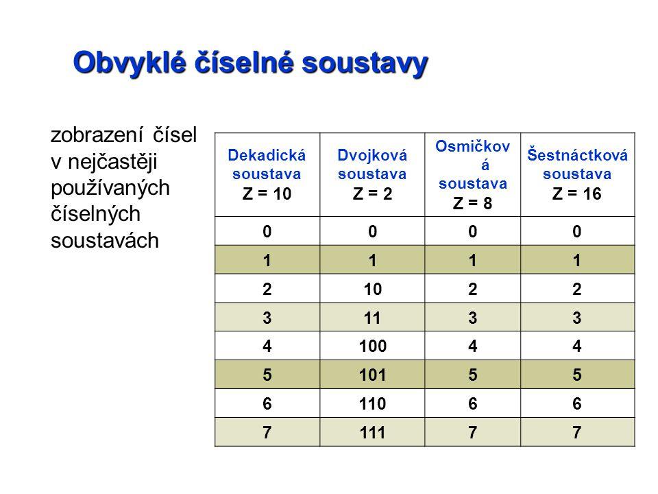 zobrazení čísel v nejčastěji používaných číselných soustavách Dekadická soustava Z = 10 Dvojková soustava Z = 2 Osmičkov á soustava Z = 8 Šestnáctková soustava Z = 16 0000 1111 21022 31133 410044 510155 611066 711177