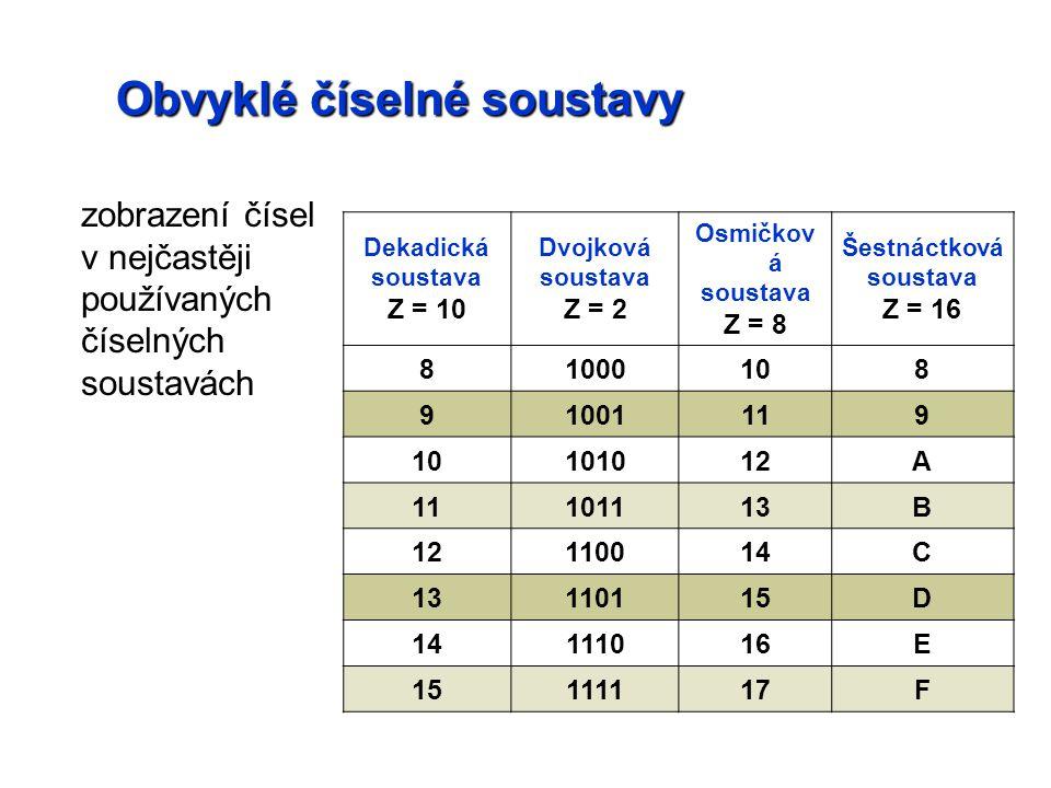 Obvyklé číselné soustavy zobrazení čísel v nejčastěji používaných číselných soustavách Dekadická soustava Z = 10 Dvojková soustava Z = 2 Osmičkov á soustava Z = 8 Šestnáctková soustava Z = 16 81000108 91001119 10101012A 11101113B 12110014C 13110115D 14111016E 15111117F