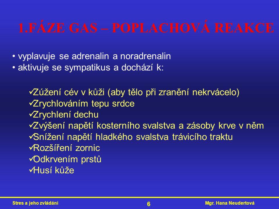 Mgr. Hana NeudertováStres a jeho zvládání 6 1.FÁZE GAS – POPLACHOVÁ REAKCE vyplavuje se adrenalin a noradrenalin aktivuje se sympatikus a dochází k: Z