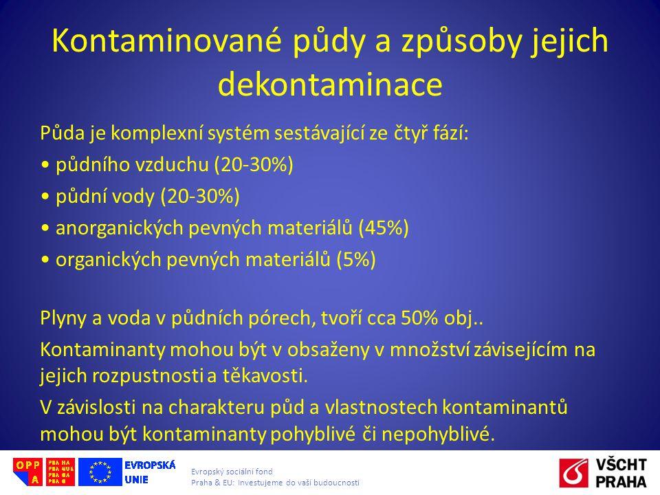 Evropský sociální fond Praha & EU: Investujeme do vaší budoucnosti Kontaminované půdy a způsoby jejich dekontaminace Půda je komplexní systém sestávající ze čtyř fází: půdního vzduchu (20-30%) půdní vody (20-30%) anorganických pevných materiálů (45%) organických pevných materiálů (5%) Plyny a voda v půdních pórech, tvoří cca 50% obj..