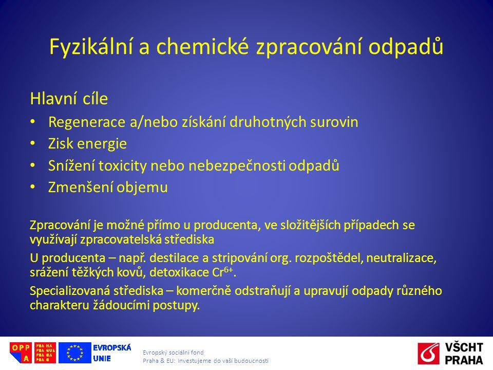 Evropský sociální fond Praha & EU: Investujeme do vaší budoucnosti Fyzikální a chemické zpracování odpadů Hlavní cíle Regenerace a/nebo získání druhotných surovin Zisk energie Snížení toxicity nebo nebezpečnosti odpadů Zmenšení objemu Zpracování je možné přímo u producenta, ve složitějších případech se využívají zpracovatelská střediska U producenta – např.