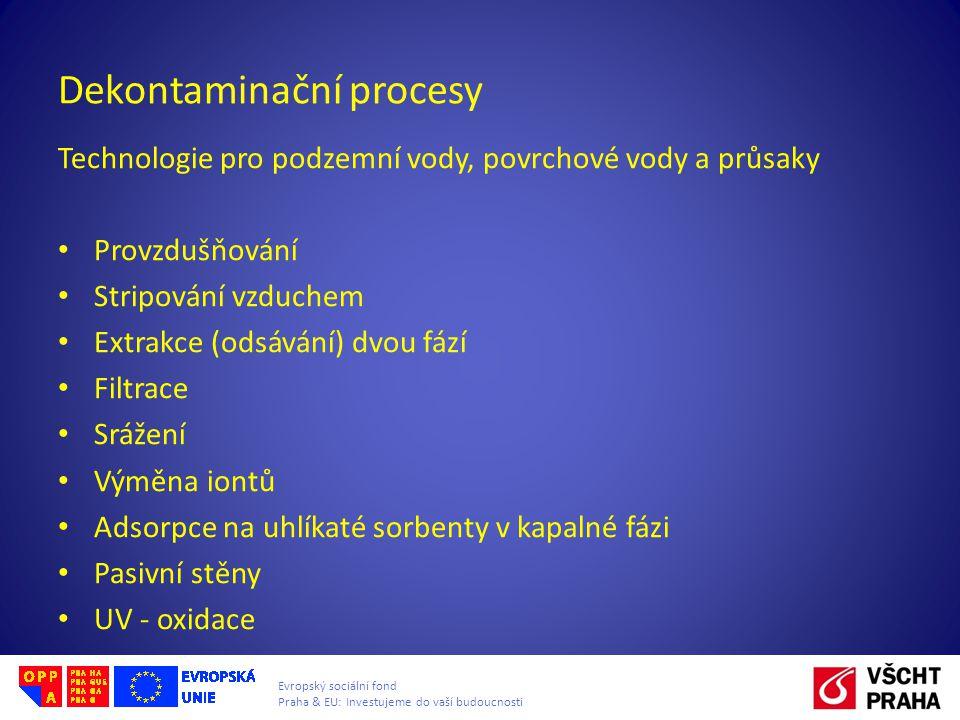 Evropský sociální fond Praha & EU: Investujeme do vaší budoucnosti Dekontaminační procesy Technologie pro podzemní vody, povrchové vody a průsaky Prov