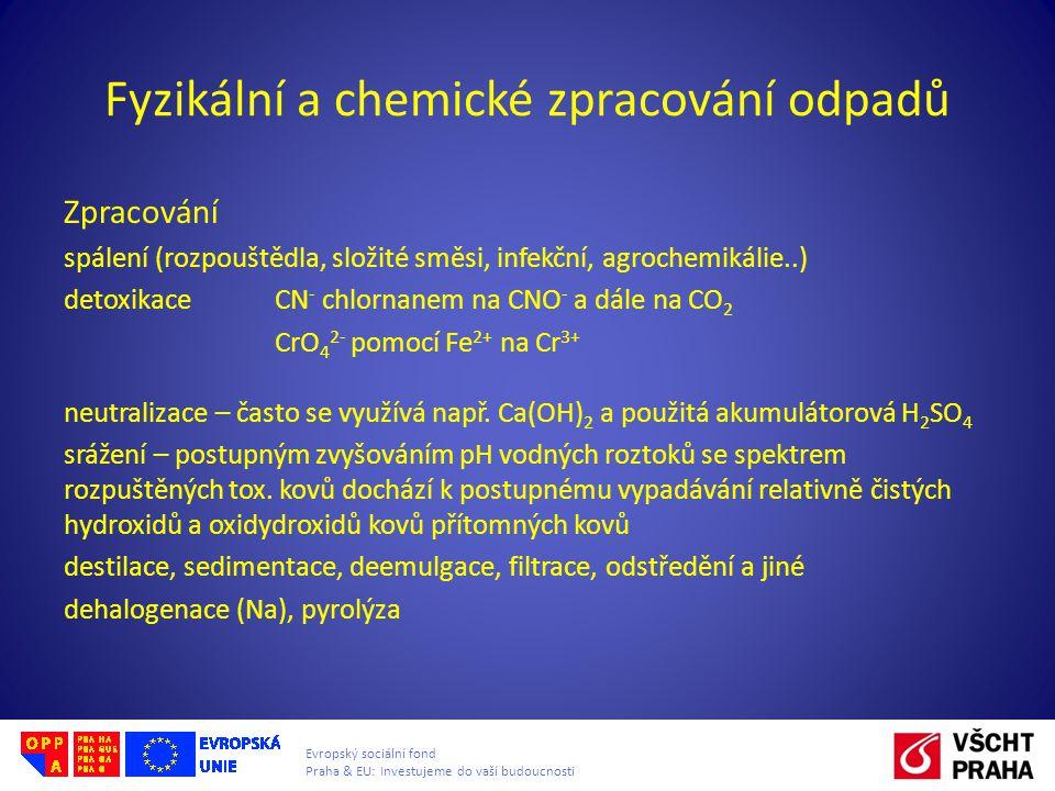 Evropský sociální fond Praha & EU: Investujeme do vaší budoucnosti Fyzikální a chemické zpracování odpadů Zpracování spálení (rozpouštědla, složité směsi, infekční, agrochemikálie..) detoxikaceCN - chlornanem na CNO - a dále na CO 2 CrO 4 2- pomocí Fe 2+ na Cr 3+ neutralizace – často se využívá např.
