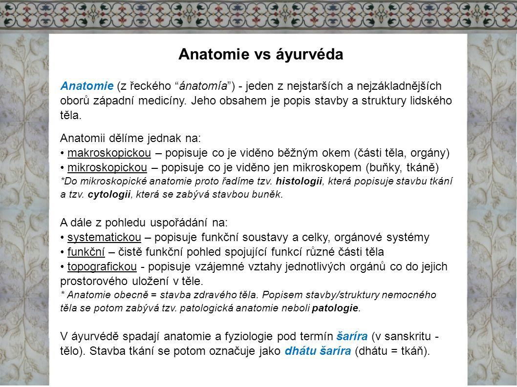 """Anatomie vs áyurvéda Anatomie (z řeckého """"ánatomía"""") - jeden z nejstarších a nejzákladnějších oborů západní medicíny. Jeho obsahem je popis stavby a s"""