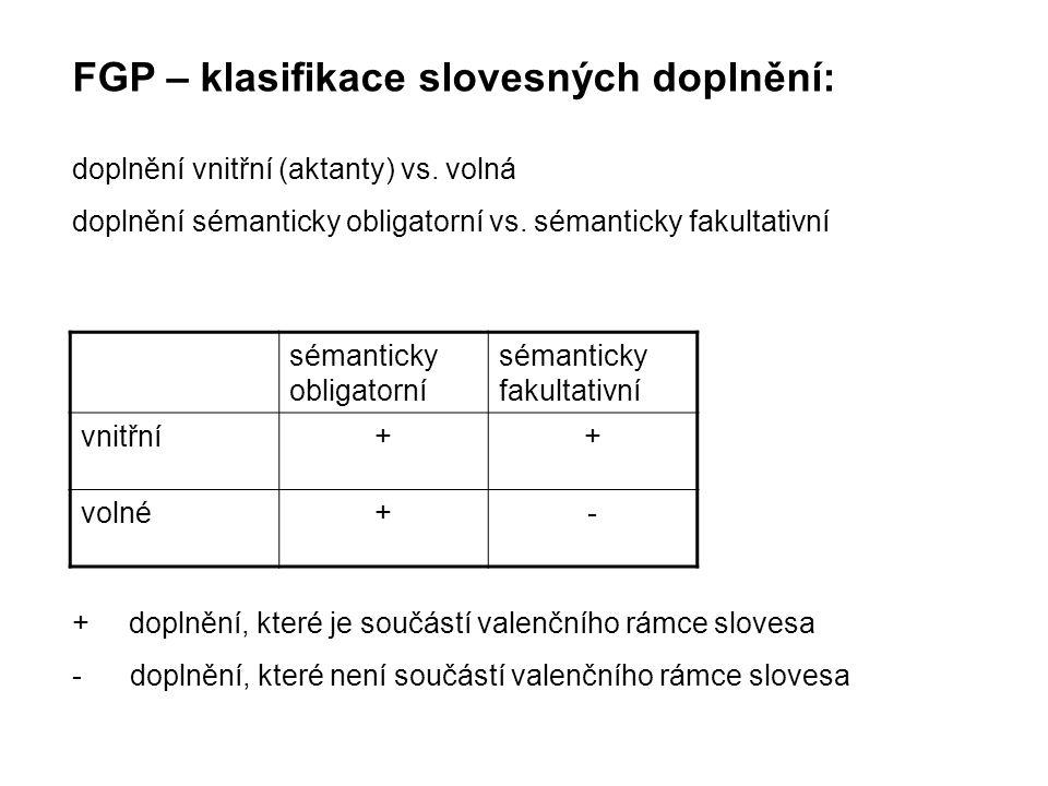 FGP – klasifikace slovesných doplnění: doplnění vnitřní (aktanty) vs. volná doplnění sémanticky obligatorní vs. sémanticky fakultativní sémanticky obl