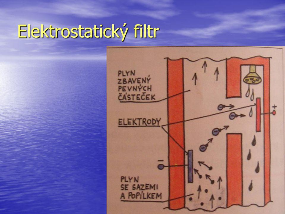 Elektrostatický filtr