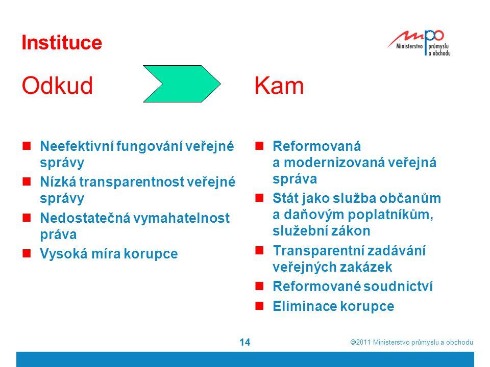  2011  Ministerstvo průmyslu a obchodu 14 Kam Reformovaná a modernizovaná veřejná správa Stát jako služba občanům a daňovým poplatníkům, služební z