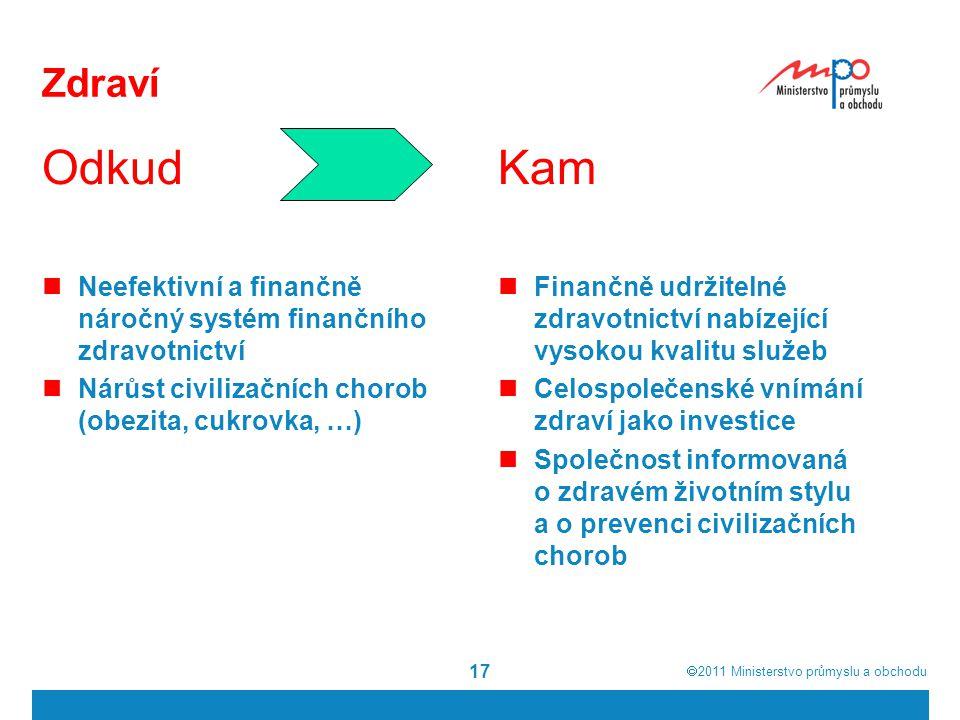  2011  Ministerstvo průmyslu a obchodu 17 Odkud Neefektivní a finančně náročný systém finančního zdravotnictví Nárůst civilizačních chorob (obezita