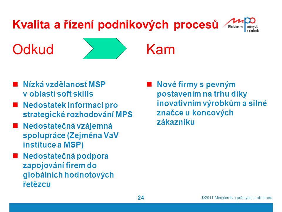 2011  Ministerstvo průmyslu a obchodu 24 Kvalita a řízení podnikových procesů Odkud Nízká vzdělanost MSP v oblasti soft skills Nedostatek informac