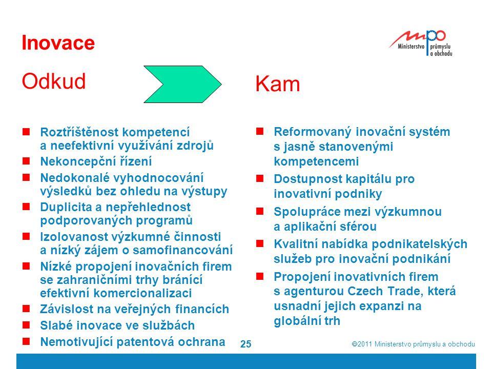  2011  Ministerstvo průmyslu a obchodu 25 Inovace Odkud Roztříštěnost kompetencí a neefektivní využívání zdrojů Nekoncepční řízení Nedokonalé vyhod