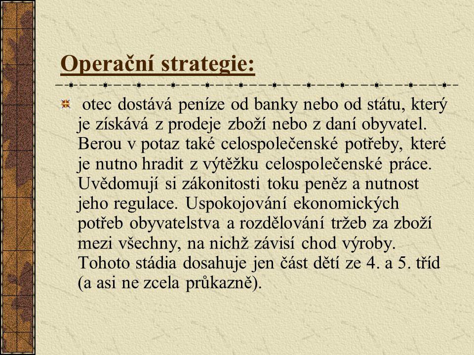 Operační strategie: otec dostává peníze od banky nebo od státu, který je získává z prodeje zboží nebo z daní obyvatel.