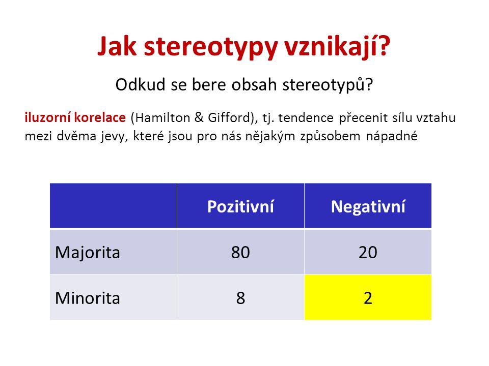 Jak stereotypy vznikají? iluzorní korelace (Hamilton & Gifford), tj. tendence přecenit sílu vztahu mezi dvěma jevy, které jsou pro nás nějakým způsobe