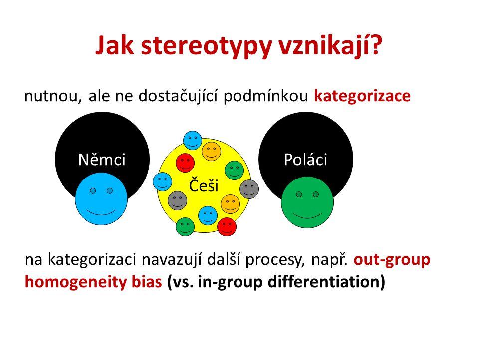 Jak stereotypy vznikají? nutnou, ale ne dostačující podmínkou kategorizace na kategorizaci navazují další procesy, např. out-group homogeneity bias (v