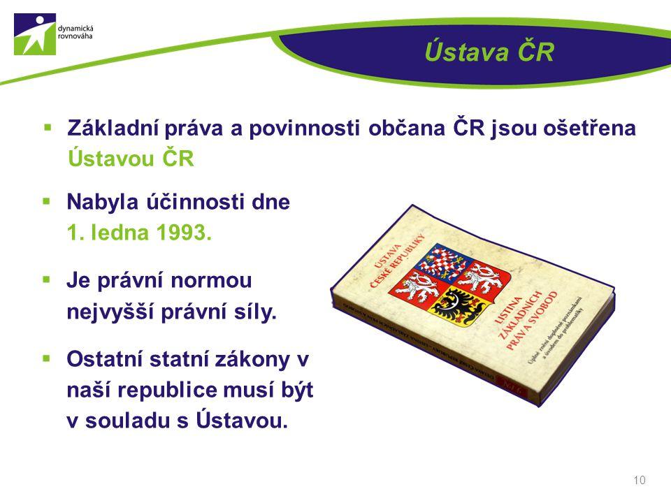 10 Ústava ČR  Nabyla účinnosti dne 1. ledna 1993.  Je právní normou nejvyšší právní síly.  Ostatní statní zákony v naší republice musí být v soulad