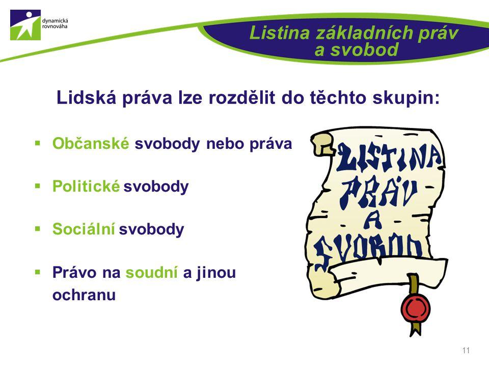 11 Listina základních práv a svobod  Občanské svobody nebo práva  Politické svobody  Sociální svobody  Právo na soudní a jinou ochranu Lidská práv