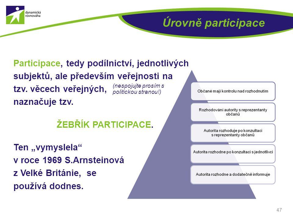 Úrovně participace Participace, tedy podílnictví, jednotlivých subjektů, ale především veřejnosti na tzv. věcech veřejných, naznačuje tzv. ŽEBŘÍK PART