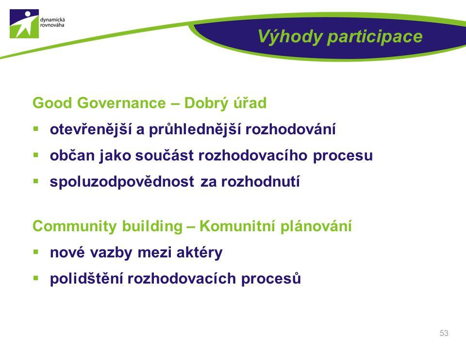 Výhody participace Good Governance – Dobrý úřad  otevřenější a průhlednější rozhodování  občan jako součást rozhodovacího procesu  spoluzodpovědnos