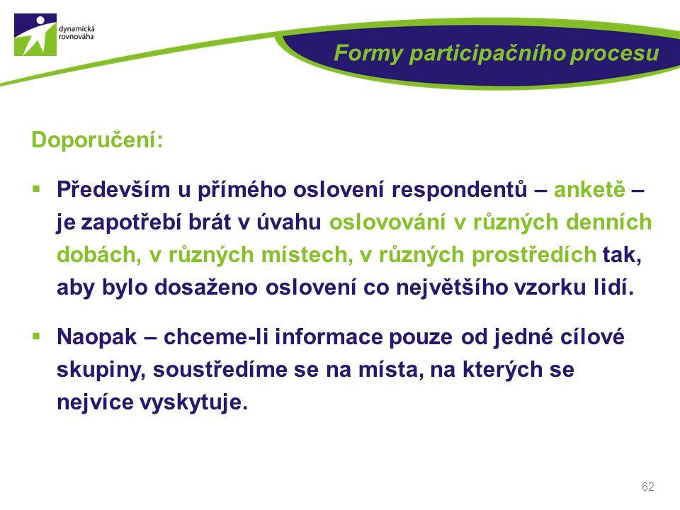 Formy participačního procesu Doporučení:  Především u přímého oslovení respondentů – anketě – je zapotřebí brát v úvahu oslovování v různých denních