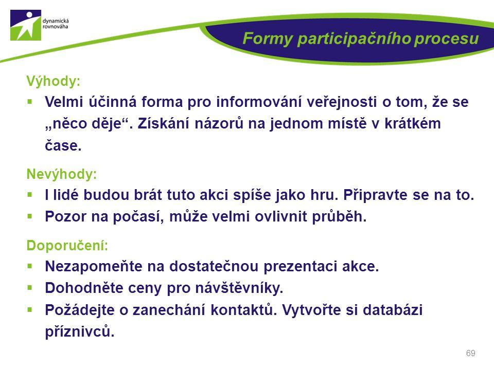 """Formy participačního procesu Výhody:  Velmi účinná forma pro informování veřejnosti o tom, že se """"něco děje"""". Získání názorů na jednom místě v krátké"""