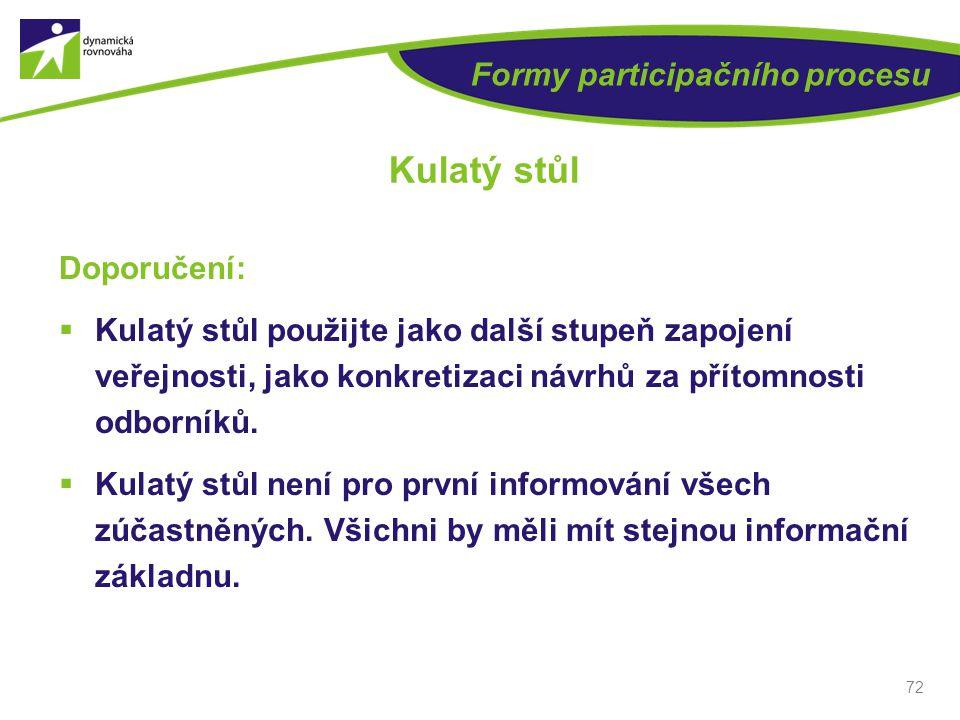 Formy participačního procesu Doporučení:  Kulatý stůl použijte jako další stupeň zapojení veřejnosti, jako konkretizaci návrhů za přítomnosti odborní