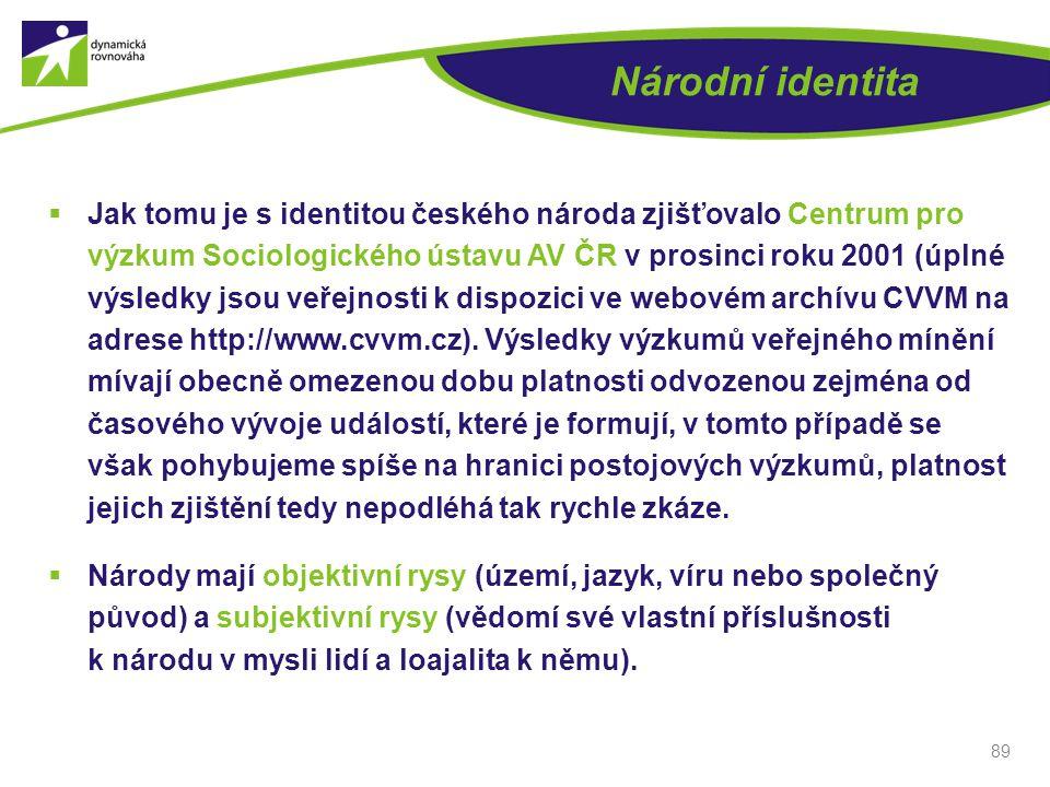 Národní identita  Jak tomu je s identitou českého národa zjišťovalo Centrum pro výzkum Sociologického ústavu AV ČR v prosinci roku 2001 (úplné výsled