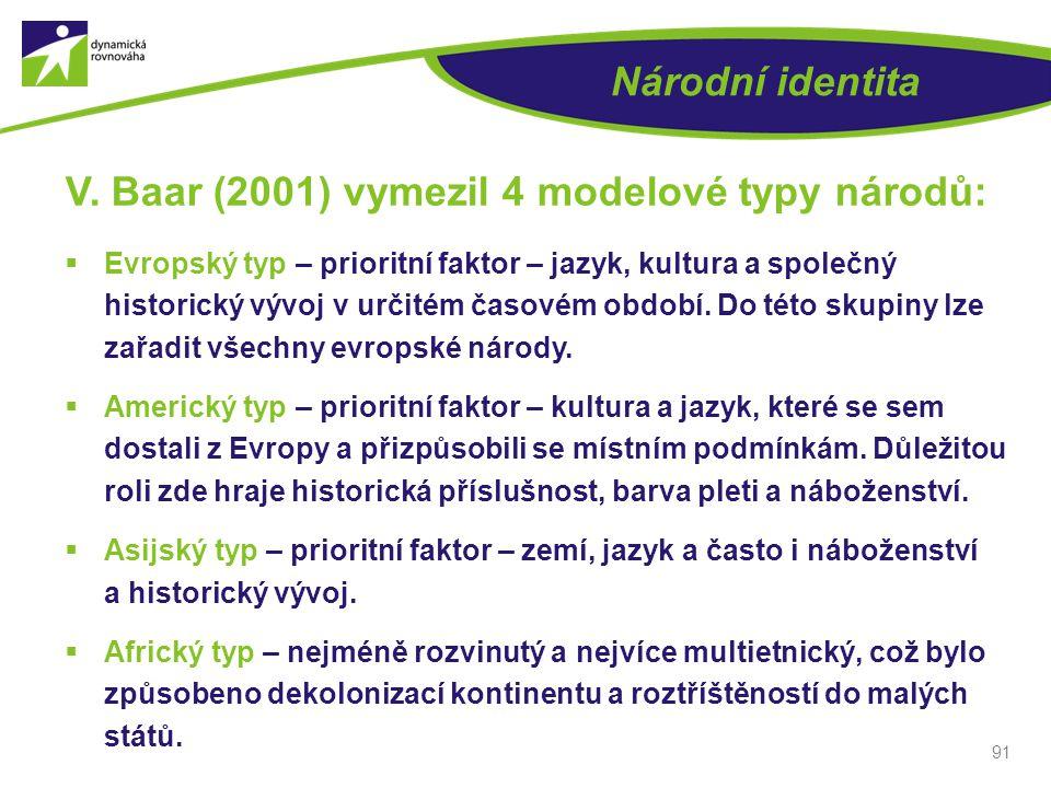 Národní identita  Evropský typ – prioritní faktor – jazyk, kultura a společný historický vývoj v určitém časovém období. Do této skupiny lze zařadit