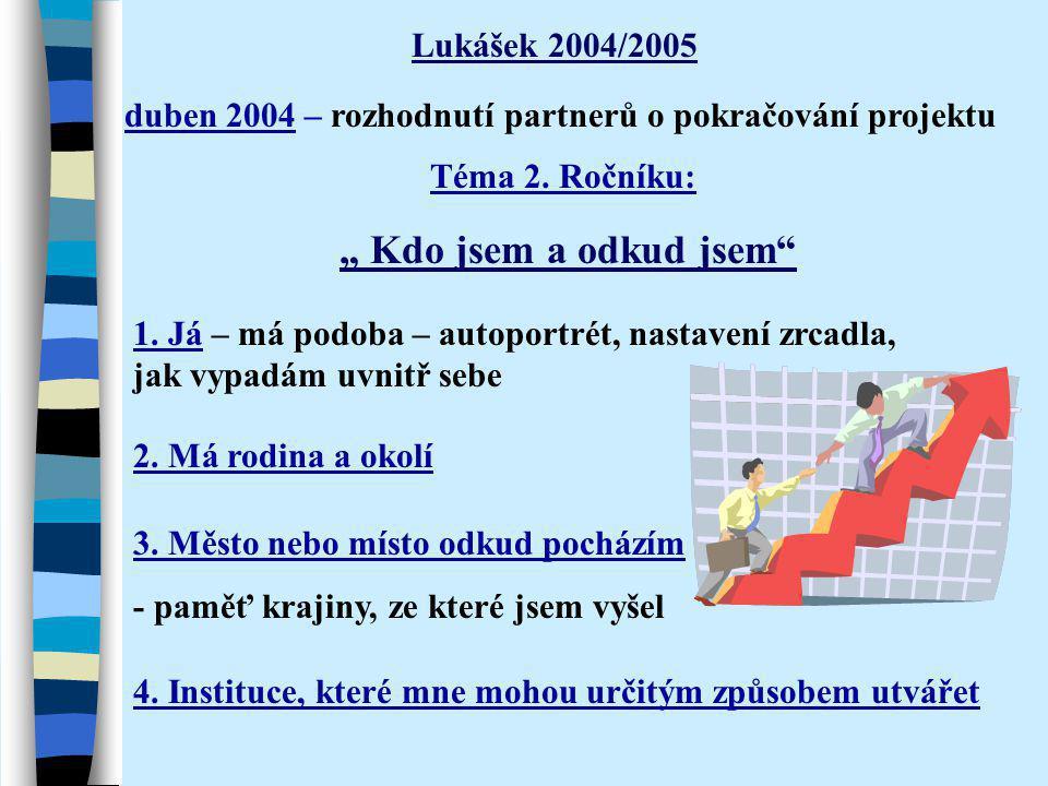 """Lukášek 2004/2005 duben 2004 – rozhodnutí partnerů o pokračování projektu Téma 2. Ročníku: """" Kdo jsem a odkud jsem"""" 1. Já – má podoba – autoportrét, n"""