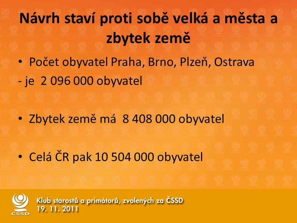 Návrh staví proti sobě velká a města a zbytek země Počet obyvatel Praha, Brno, Plzeň, Ostrava - je 2 096 000 obyvatel Zbytek země má 8 408 000 obyvatel Celá ČR pak 10 504 000 obyvatel