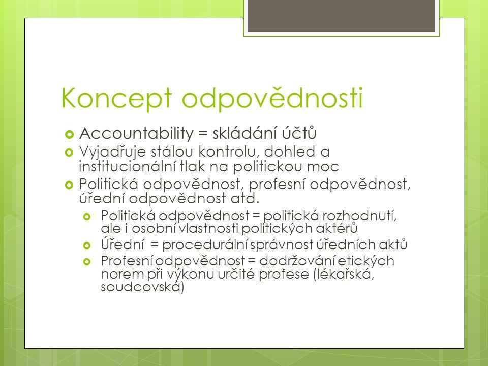 Koncept odpovědnosti  Accountability = skládání účtů  Vyjadřuje stálou kontrolu, dohled a institucionální tlak na politickou moc  Politická odpověd