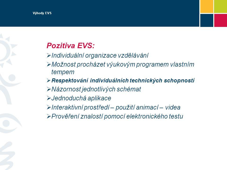 Výhody EVS Pozitiva EVS:  Individuální organizace vzdělávání  Možnost procházet výukovým programem vlastním tempem  Respektování individuálních technických schopností  Názornost jednotlivých schémat  Jednoduchá aplikace  Interaktivní prostředí – použití animací – videa  Prověření znalostí pomocí elektronického testu