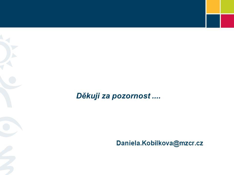 Děkuji za pozornost.... Daniela.Kobilkova@mzcr.cz