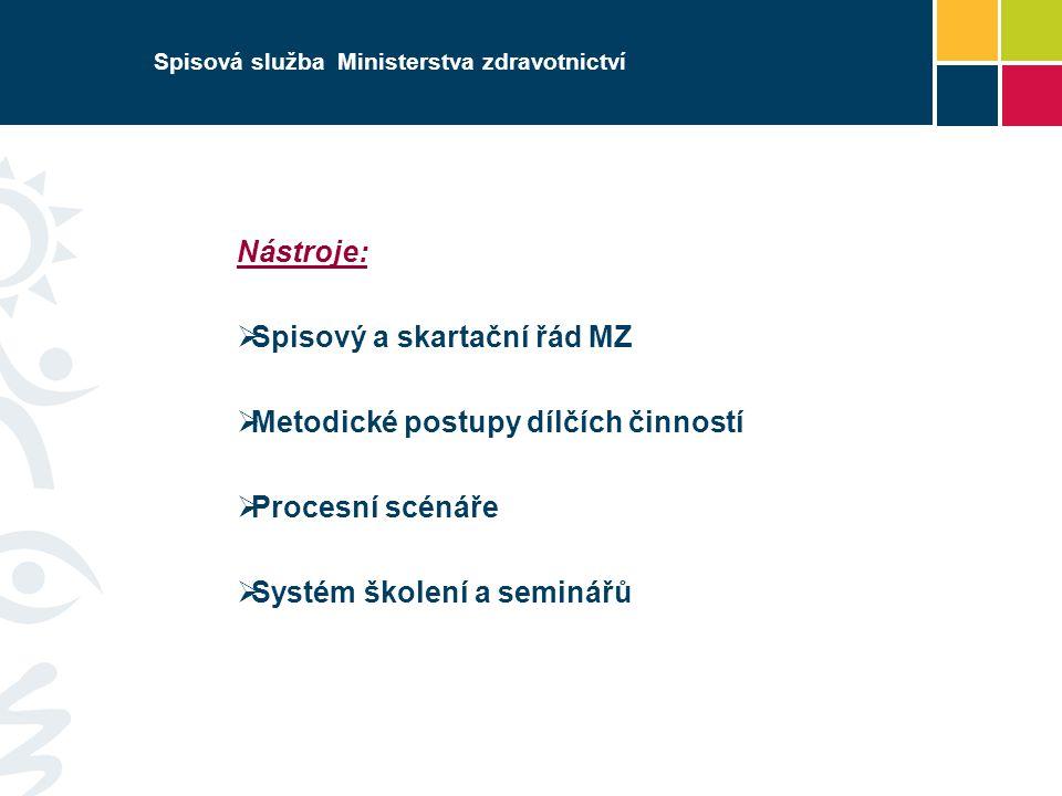 Spisová služba Ministerstva zdravotnictví Nástroje:  Spisový a skartační řád MZ  Metodické postupy dílčích činností  Procesní scénáře  Systém školení a seminářů