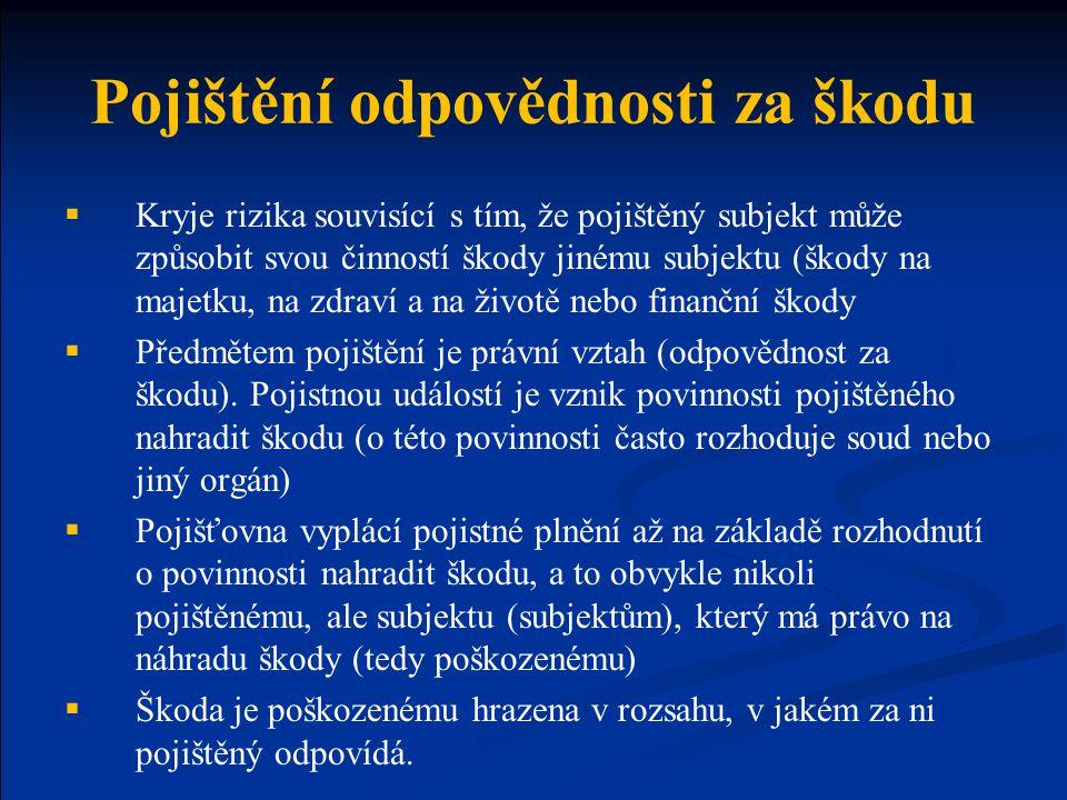Pojištění odpovědnosti za škodu  Kryje rizika souvisící s tím, že pojištěný subjekt může způsobit svou činností škody jinému subjektu (škody na majet