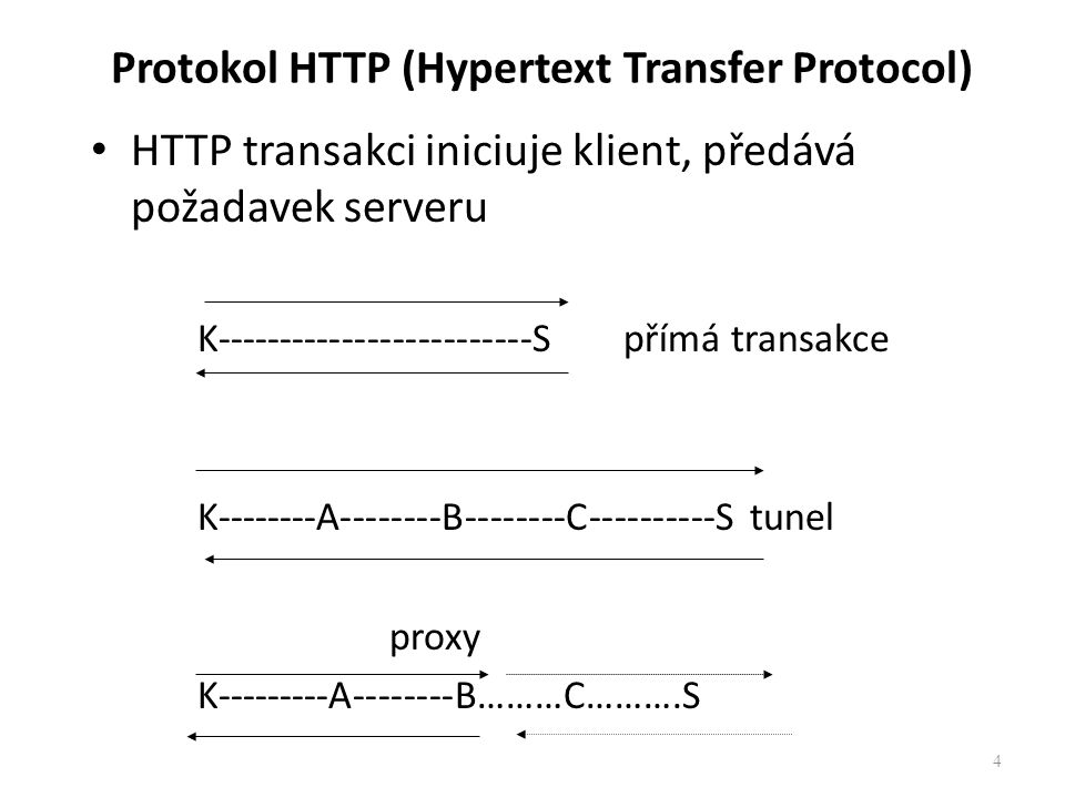 Protokol HTTP (Hypertext Transfer Protocol) HTTP transakci iniciuje klient, předává požadavek serveru K-------------------------Spřímá transakce K----