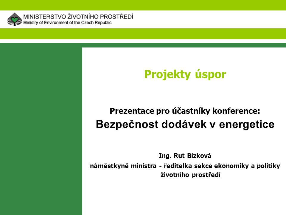 Konference Bezpečnost dodávek v energetice 31.5.2007 – 1.6.2007 Projekty úspor Prezentace pro účastníky konference: Bezpečnost dodávek v energetice Ing.