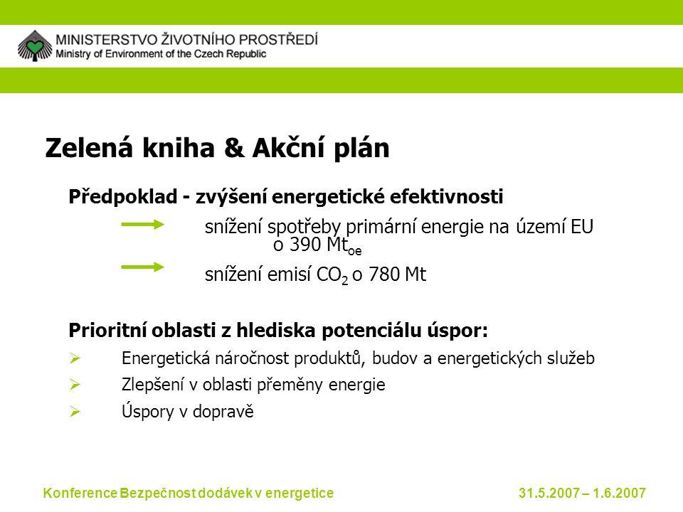 Konference Bezpečnost dodávek v energetice 31.5.2007 – 1.6.2007 www.opinfrastruktura.cz Děkuji za pozornost Ing.