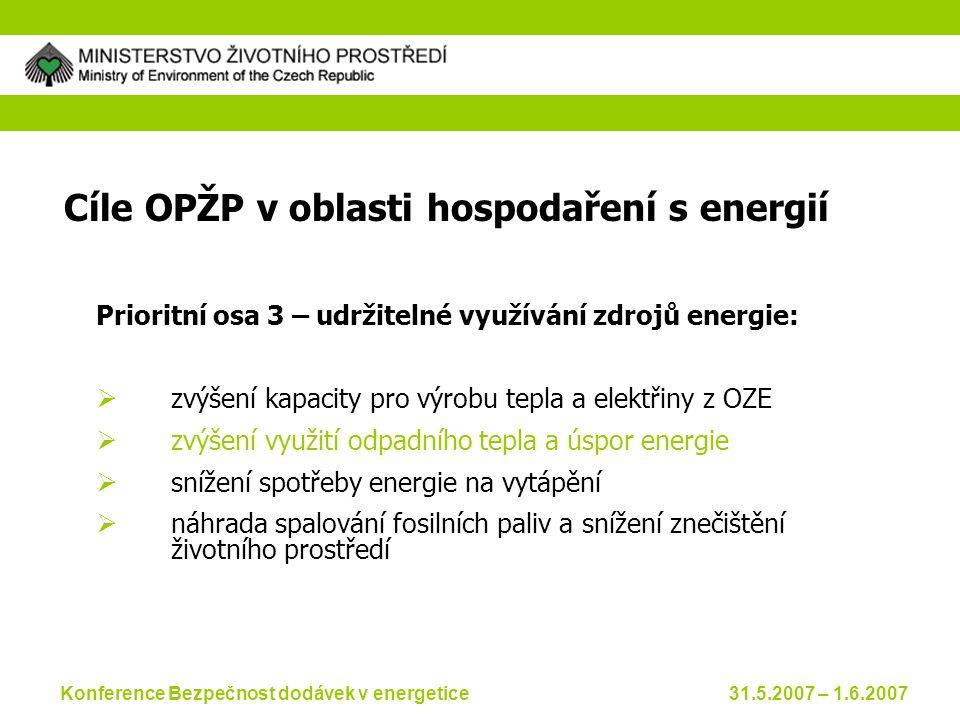 Konference Bezpečnost dodávek v energetice 31.5.2007 – 1.6.2007 Cíle OPŽP v oblasti hospodaření s energií Prioritní osa 3 – udržitelné využívání zdrojů energie:  zvýšení kapacity pro výrobu tepla a elektřiny z OZE  zvýšení využití odpadního tepla a úspor energie  snížení spotřeby energie na vytápění  náhrada spalování fosilních paliv a snížení znečištění životního prostředí