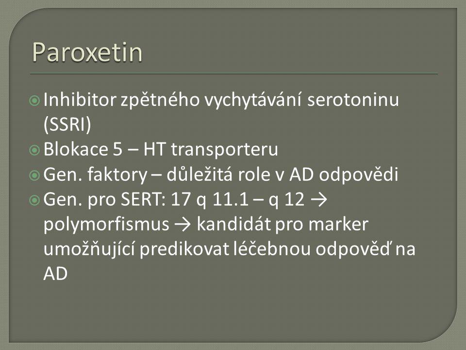  Inhibitor zpětného vychytávání serotoninu (SSRI)  Blokace 5 – HT transporteru  Gen. faktory – důležitá role v AD odpovědi  Gen. pro SERT: 17 q 11