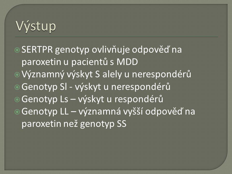  SERTPR genotyp ovlivňuje odpověď na paroxetin u pacientů s MDD  Významný výskyt S alely u nerespondérů  Genotyp Sl - výskyt u nerespondérů  Genot