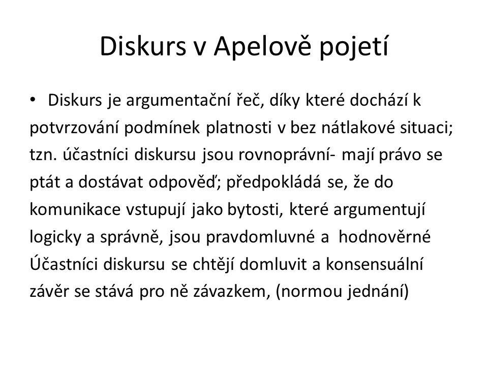 Diskurs v Apelově pojetí Diskurs je argumentační řeč, díky které dochází k potvrzování podmínek platnosti v bez nátlakové situaci; tzn. účastníci disk