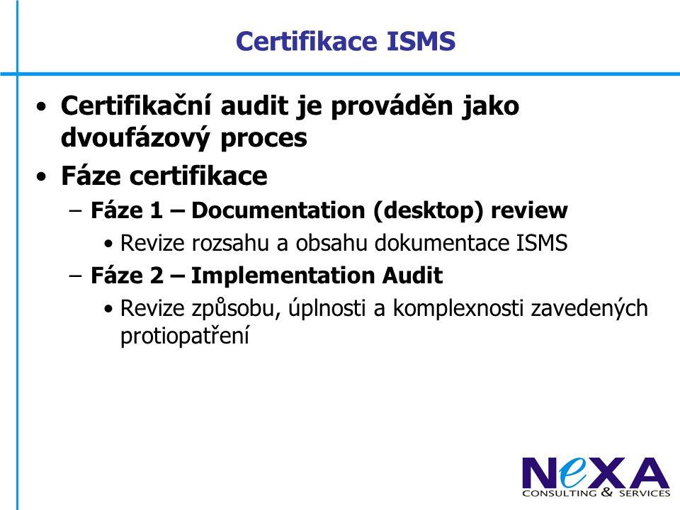 Certifikační audit – 1 fáze Documentation review –Cca.