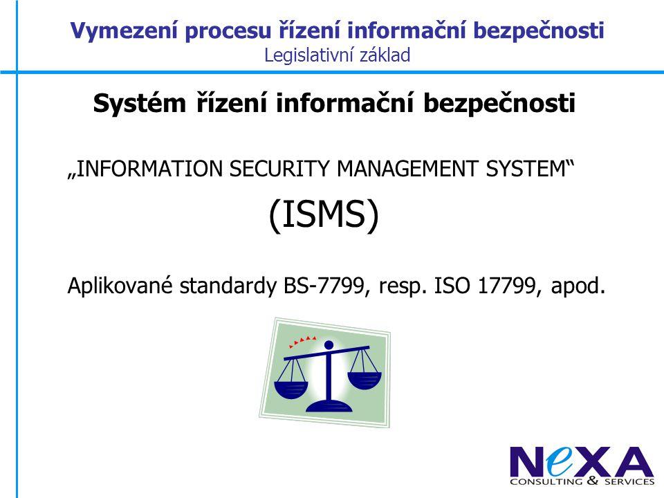 Zavedení standardů ISMS dle BS 7799 –Jasná metodika na základě celosvětových zkušeností (místo experimentů různých zlatokopů) Norma v kontextu systémů řízení dle ISO 9001 / 14001 /...