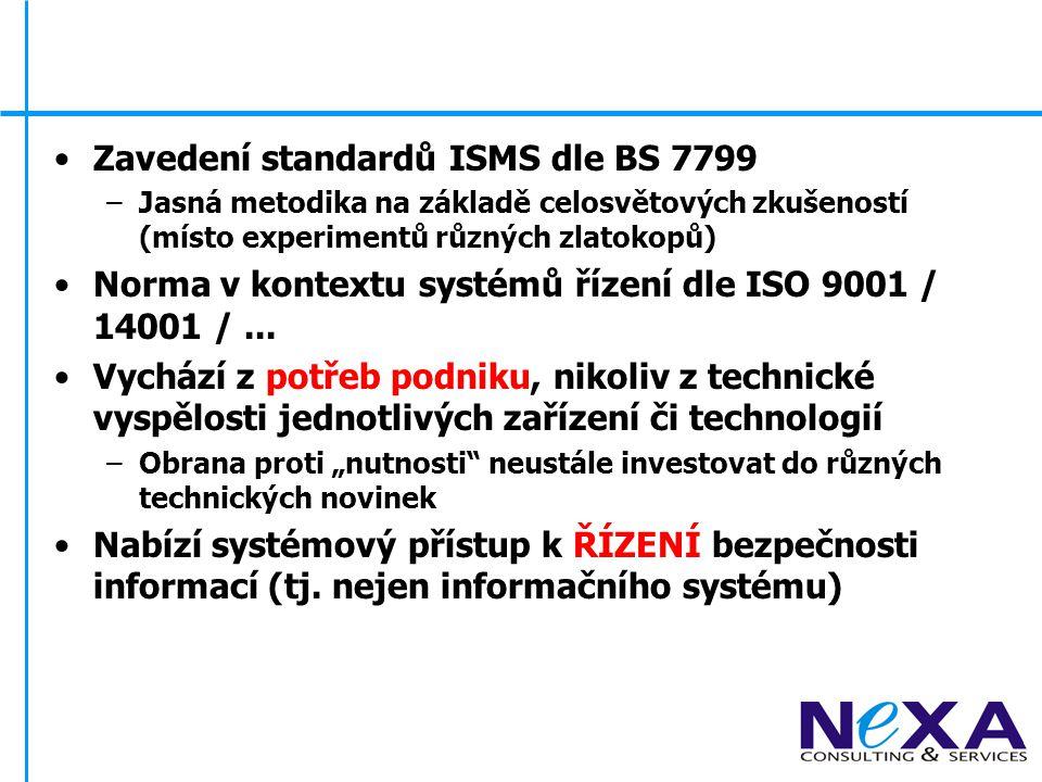 Vymezení procesu řízení informační bezpečnosti v systému dle BS 7799 Je kontinuální proces, v průběhu kterého dochází k: –vyhodnocování rizik, –návrhu a realizaci opatření k jejich eliminaci, –kontrole aktuálnosti rizik a dodržování opatření k jejich eliminaci, ve stále měnícím se prostředí !!!