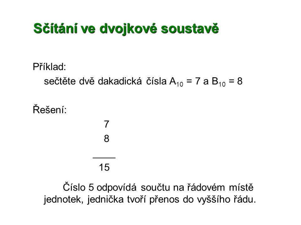 Sčítání ve dvojkové soustavě Příklad: sečtěte dvě dakadická čísla A 10 = 7 a B 10 = 8 Řešení: 7 8 ____ 15 Číslo 5 odpovídá součtu na řádovém místě jed