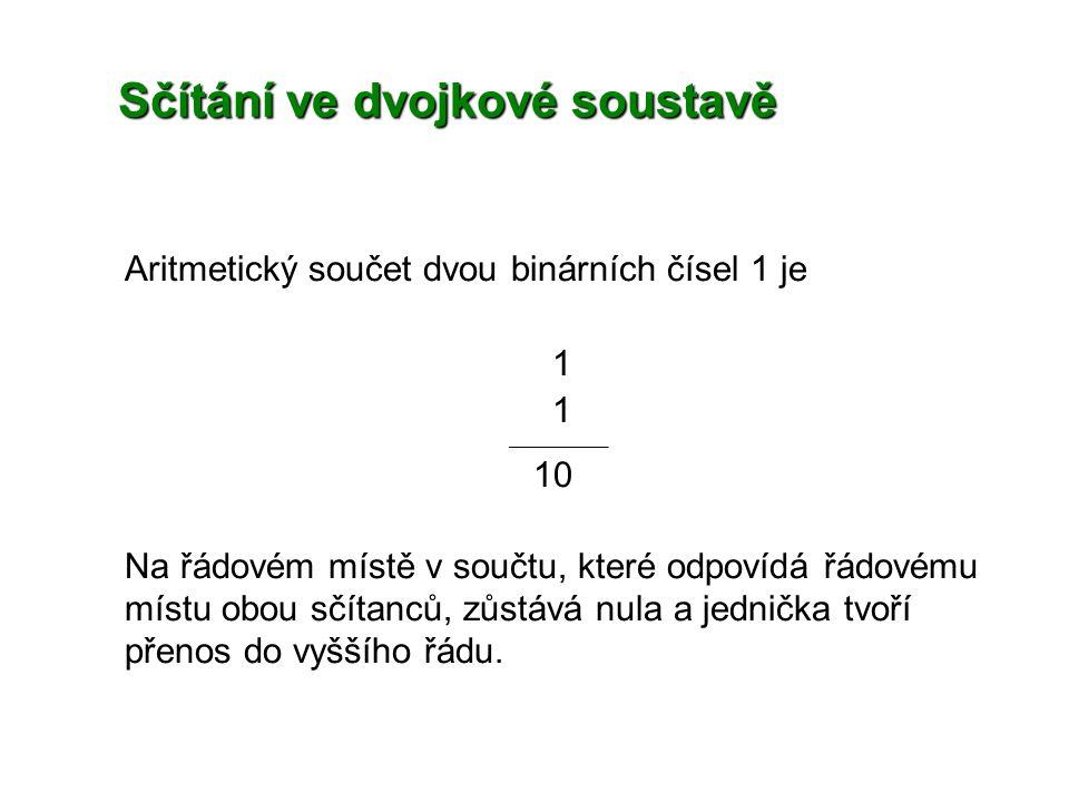 Sčítání ve dvojkové soustavě Aritmetický součet dvou binárních čísel 1 je 1 1 _____________ 10 Na řádovém místě v součtu, které odpovídá řádovému míst