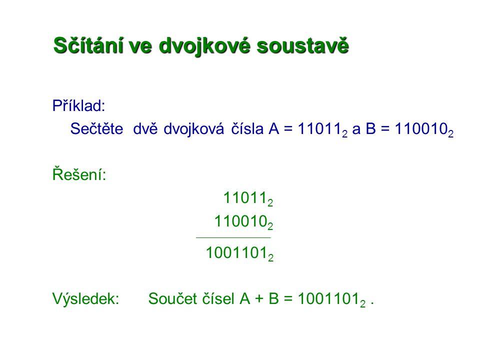 Sčítání ve dvojkové soustavě Příklad: Sečtěte dvě dvojková čísla A = 11011 2 a B = 110010 2 Řešení: 11011 2 110010 2 ______________________ 1001101 2